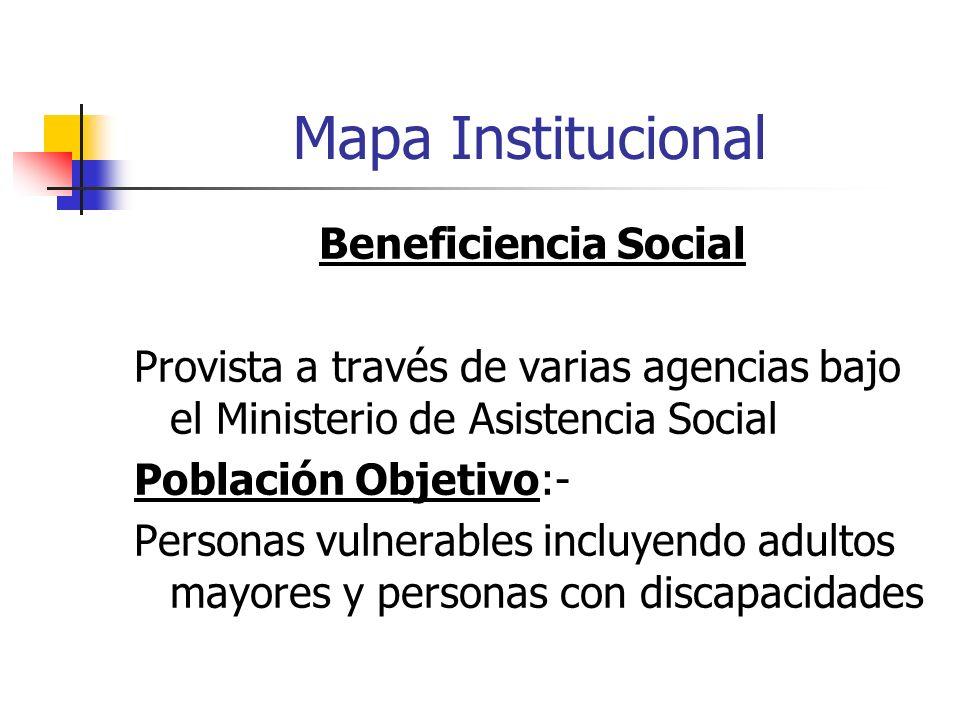 Mapa Institucional Beneficiencia Social Provista a través de varias agencias bajo el Ministerio de Asistencia Social Población Objetivo:- Personas vul