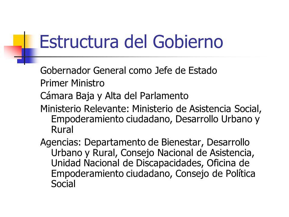 Estructura del Gobierno Gobernador General como Jefe de Estado Primer Ministro Cámara Baja y Alta del Parlamento Ministerio Relevante: Ministerio de A
