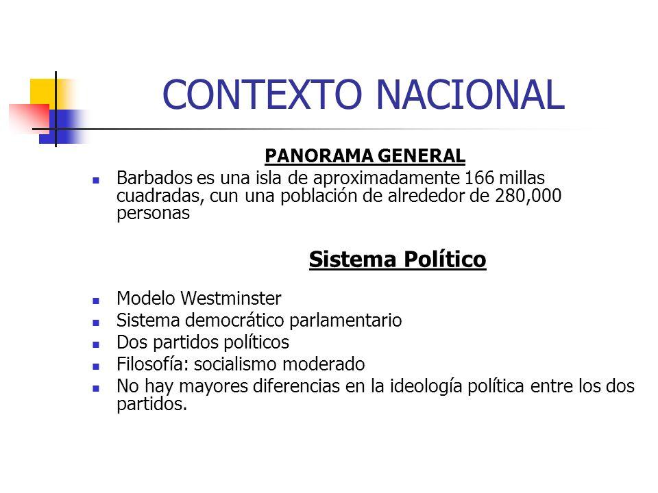 Contexto Nacional (cont.) Se celebran elecciones cada cinco años Isla dividida en treinta comunidades (constituencies) Hay 30 miembros de parlamento Ambos partidos políticos están representados