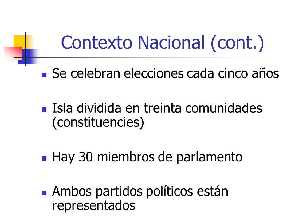 Contexto Nacional (cont.) Se celebran elecciones cada cinco años Isla dividida en treinta comunidades (constituencies) Hay 30 miembros de parlamento A