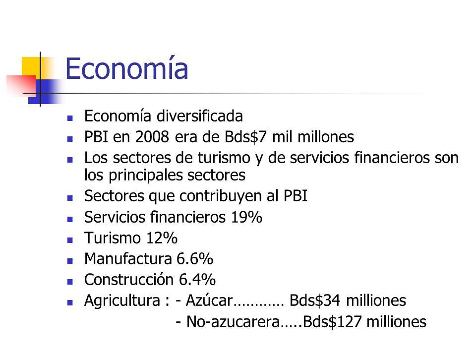 Economía Economía diversificada PBI en 2008 era de Bds$7 mil millones Los sectores de turismo y de servicios financieros son los principales sectores