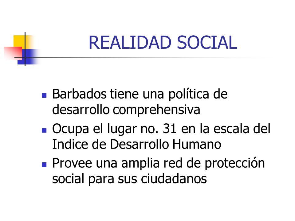 REALIDAD SOCIAL Barbados tiene una política de desarrollo comprehensiva Ocupa el lugar no. 31 en la escala del Indice de Desarrollo Humano Provee una