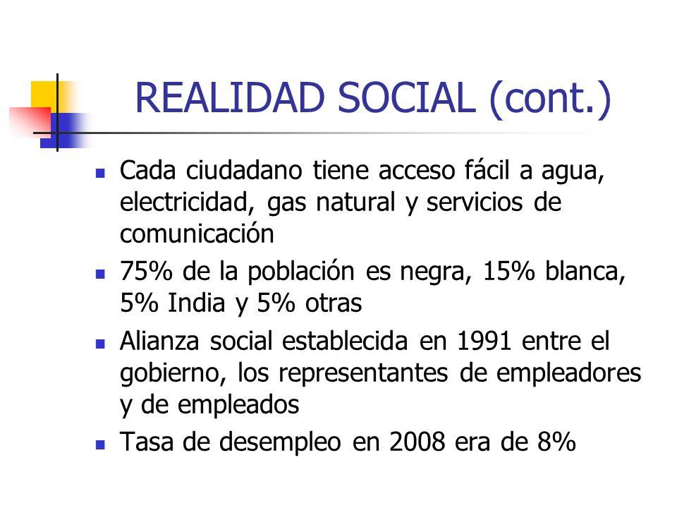 REALIDAD SOCIAL (cont.) Cada ciudadano tiene acceso fácil a agua, electricidad, gas natural y servicios de comunicación 75% de la población es negra,