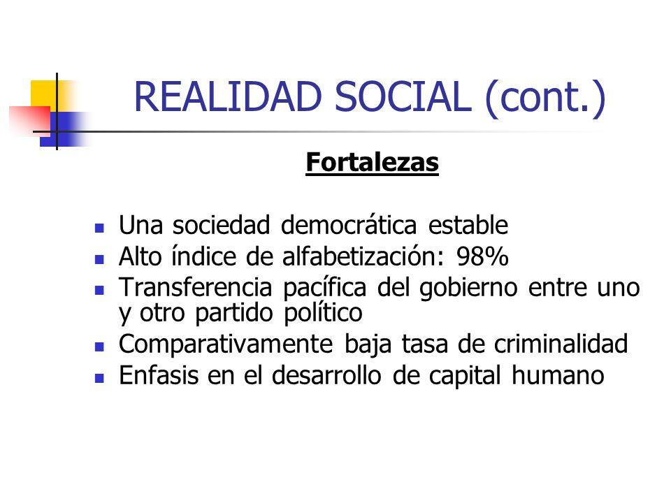 REALIDAD SOCIAL (cont.) Fortalezas Una sociedad democrática estable Alto índice de alfabetización: 98% Transferencia pacífica del gobierno entre uno y