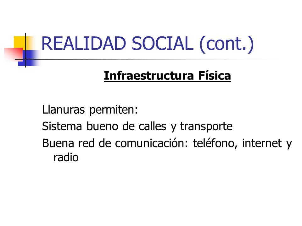 REALIDAD SOCIAL (cont.) Infraestructura Física Llanuras permiten: Sistema bueno de calles y transporte Buena red de comunicación: teléfono, internet y