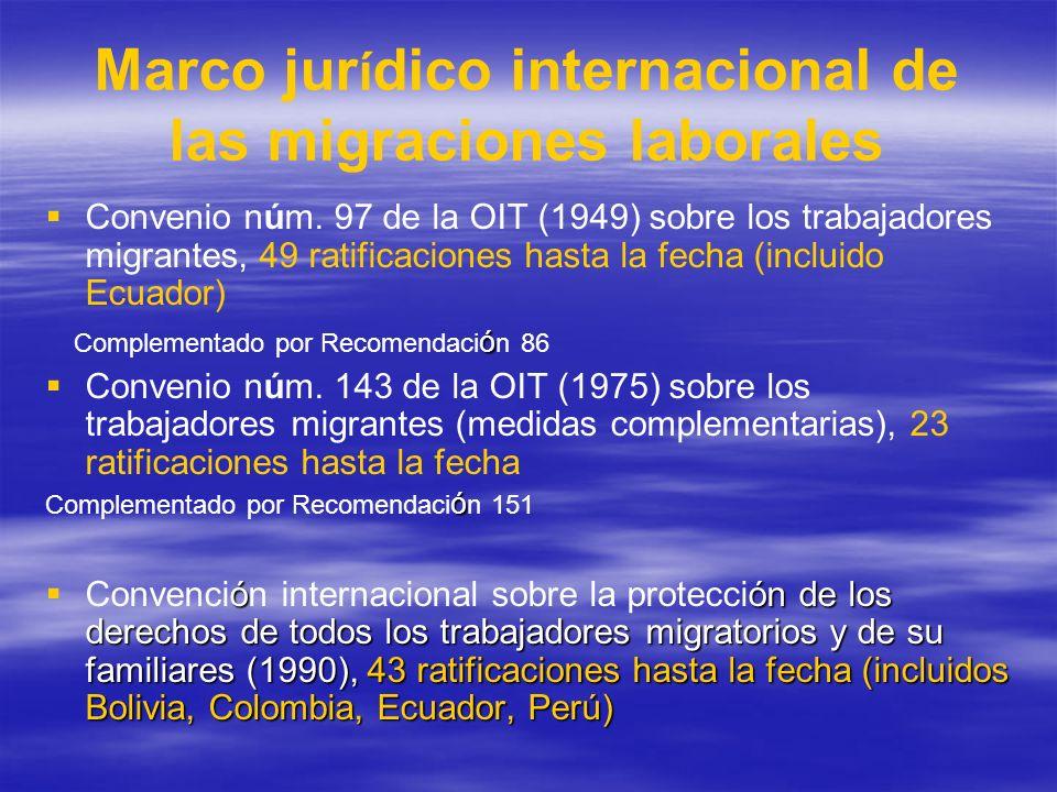 Marco jur í dico internacional de las migraciones laborales La Convención de 1990 se basa en los 2 convenios de la OIT Los 3 instrumentos se basan en objetivos idénticos Los 3 instrumentos se complementan al no existir incompatibilidades entre sus disposiciones