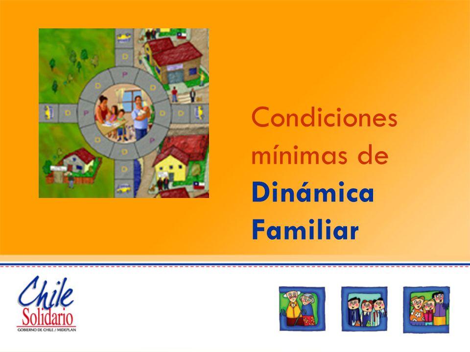 Condiciones mínimas de Dinámica Familiar