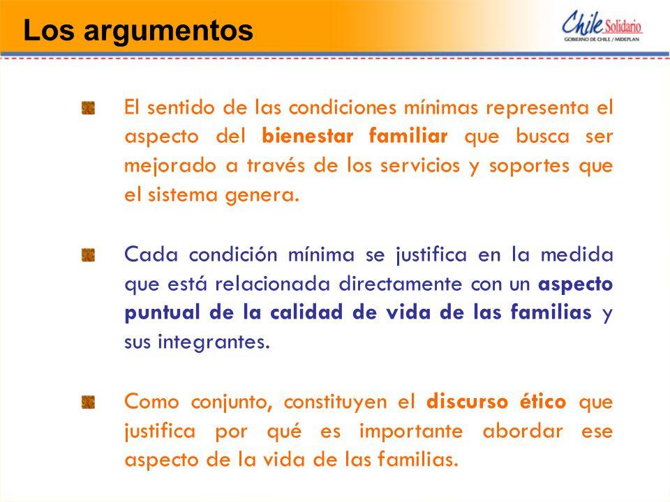 El sentido de las condiciones mínimas representa el aspecto del bienestar familiar que busca ser mejorado a través de los servicios y soportes que el sistema genera.