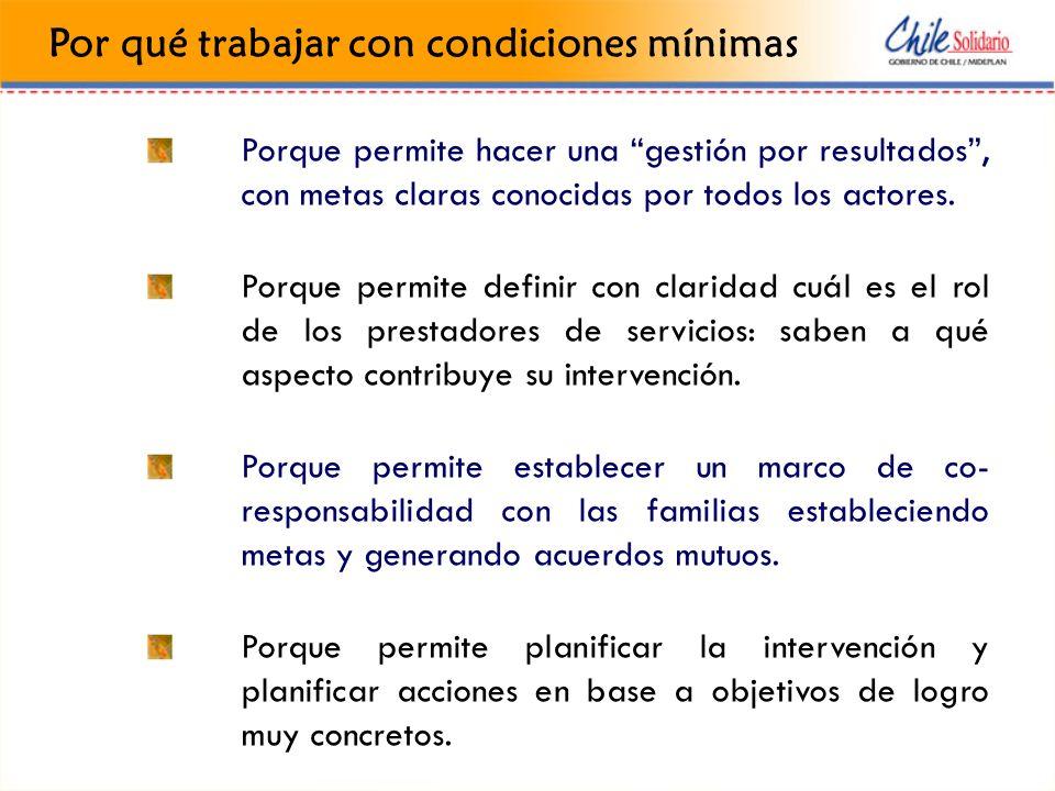 Capítulo 2 ¿Cuál es el sentido de las condiciones mínimas.