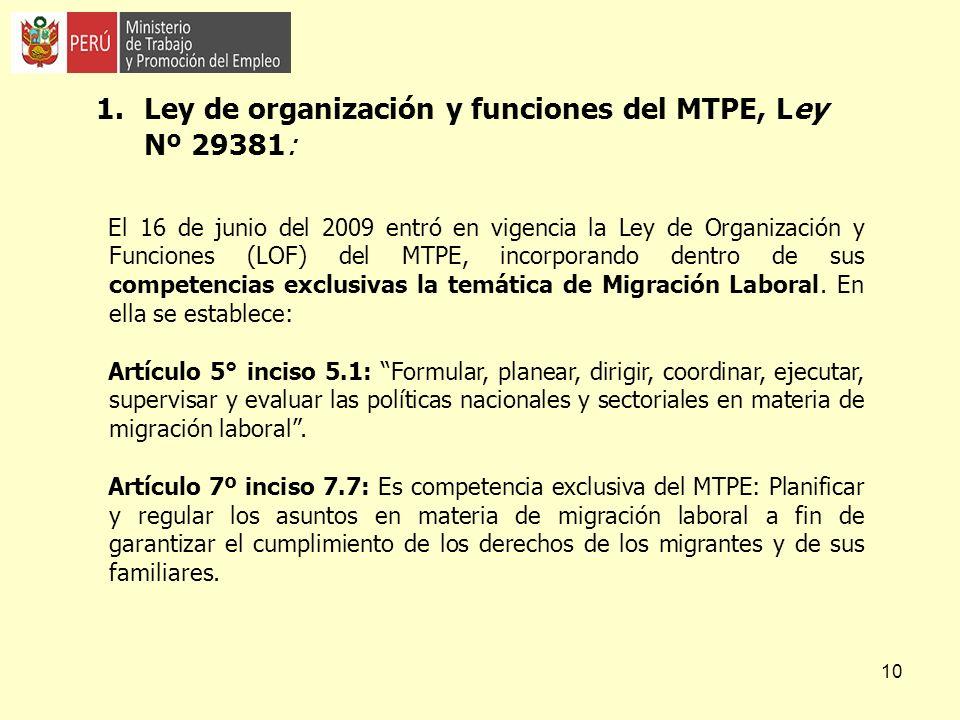 10 1.Ley de organización y funciones del MTPE, Ley Nº 29381: El 16 de junio del 2009 entró en vigencia la Ley de Organización y Funciones (LOF) del MT
