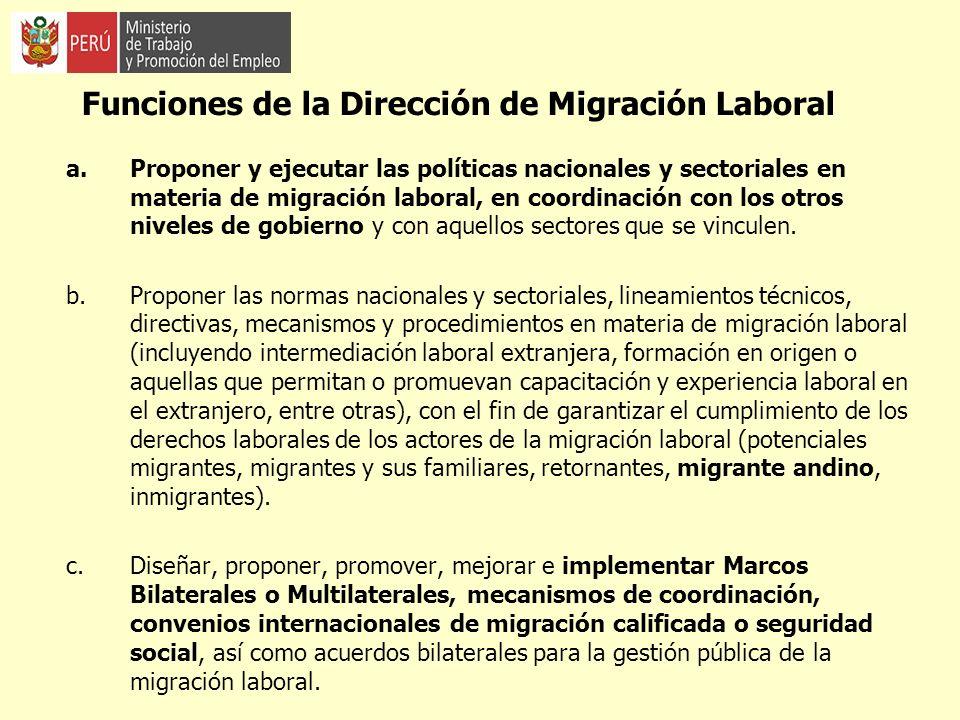Funciones de la Dirección de Migración Laboral a.Proponer y ejecutar las políticas nacionales y sectoriales en materia de migración laboral, en coordi