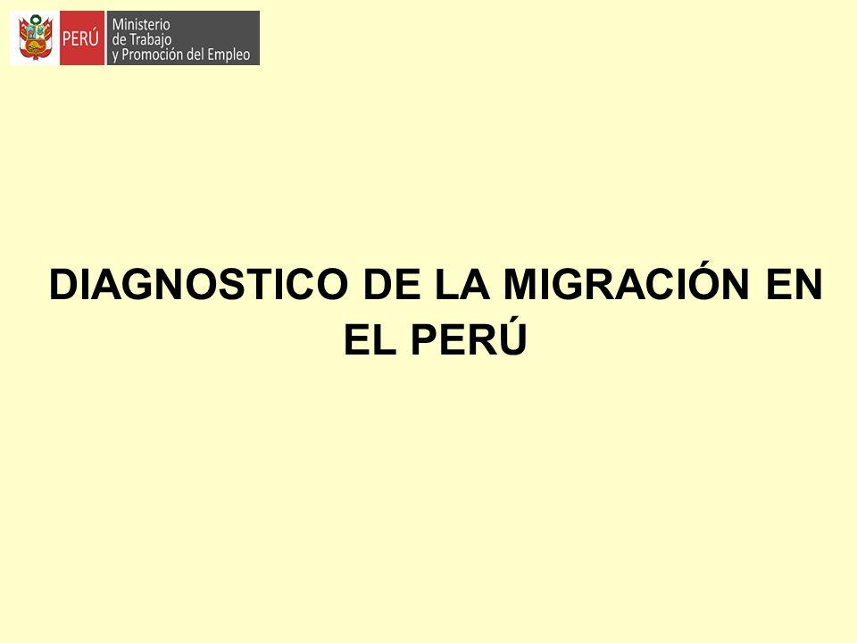 Datos de migración general Perú 2007 Población total 28.2 millones Peruanos en el exterior 3,1 millones 1930-1989: 1.1 millones 1990-2008: 2.0 millones Proporción11% Destino(1990-2008) % USA30.6% Argentina14.0% España13.0% Italia10.3% Chile9.3% Japón3.7% Venezuela3.1% Bolivia2.7% Brasil2.0% Ecuador1.7% Alemania1.4% Canadá1.0% Francia0.8% México0.6% Colombia0.6% Fuente: Aníbal Sánchez (2010)