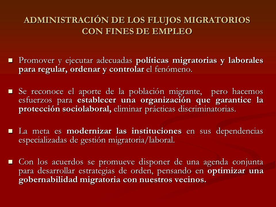 ADMINISTRACIÓN DE LOS FLUJOS MIGRATORIOS CON FINES DE EMPLEO Promover y ejecutar adecuadas políticas migratorias y laborales para regular, ordenar y controlar el fenómeno.