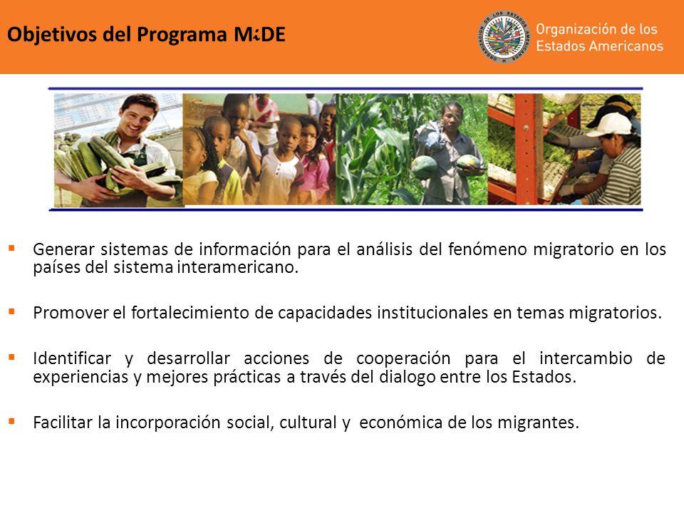 Generar sistemas de información para el análisis del fenómeno migratorio en los países del sistema interamericano. Promover el fortalecimiento de capa
