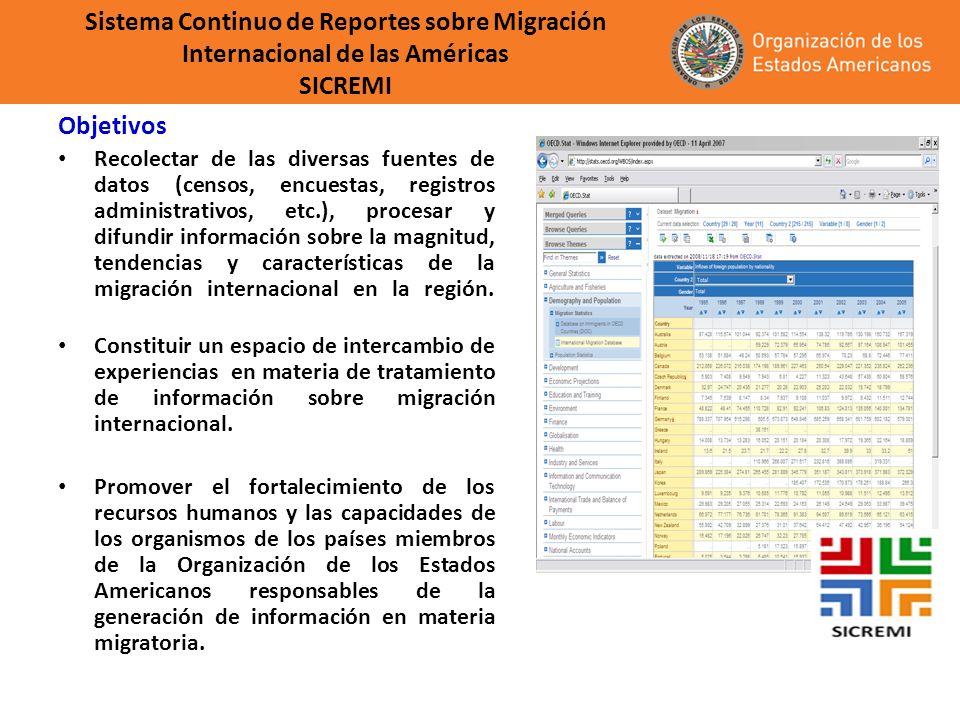 Objetivos Recolectar de las diversas fuentes de datos (censos, encuestas, registros administrativos, etc.), procesar y difundir información sobre la m