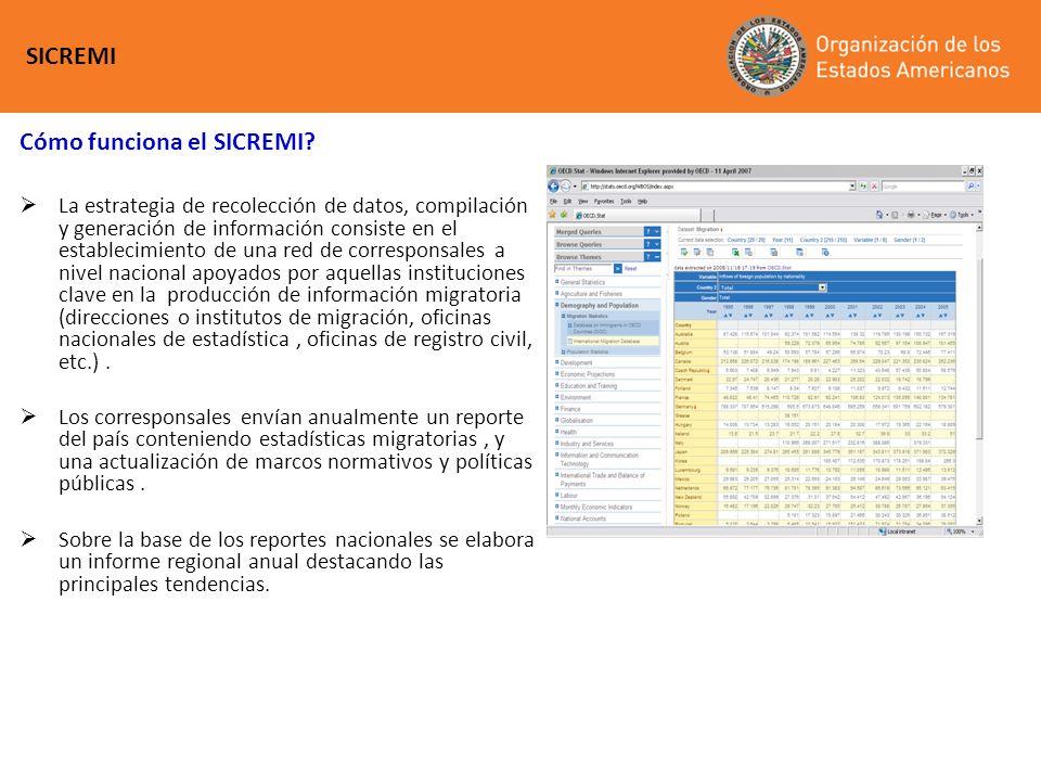 La estrategia de recolección de datos, compilación y generación de información consiste en el establecimiento de una red de corresponsales a nivel nac