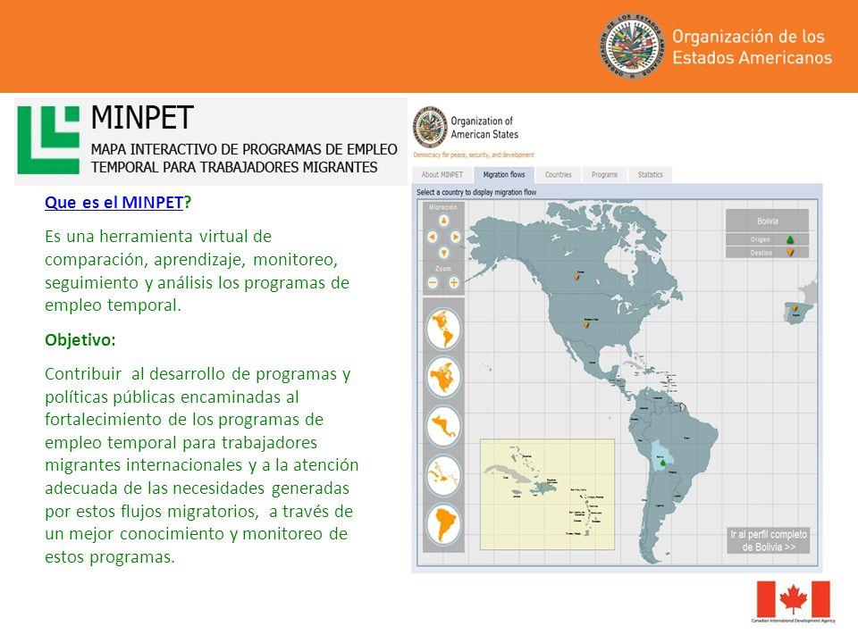 Que es el MINPETQue es el MINPET? Es una herramienta virtual de comparación, aprendizaje, monitoreo, seguimiento y análisis los programas de empleo te