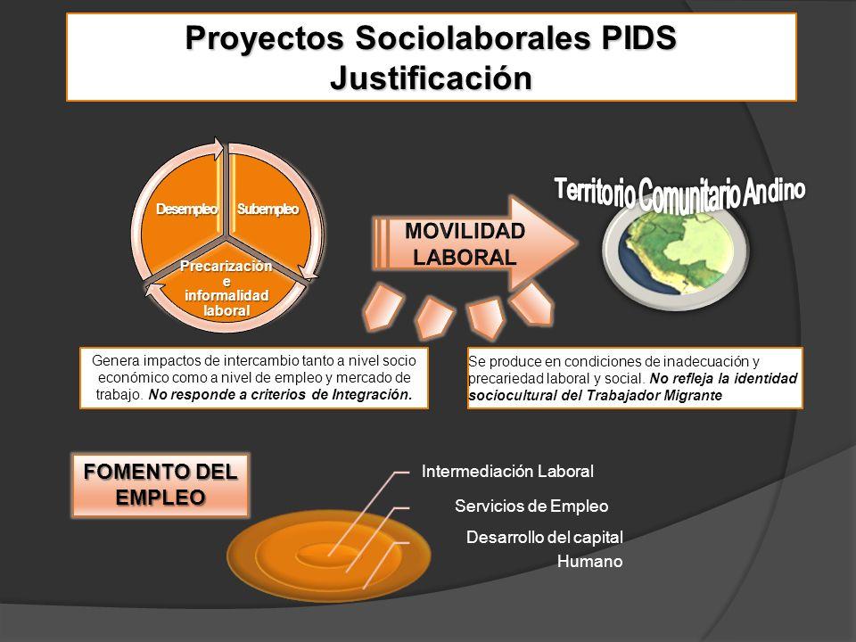 Proyectos Sociolaborales PIDS Justificación Genera impactos de intercambio tanto a nivel socio económico como a nivel de empleo y mercado de trabajo.