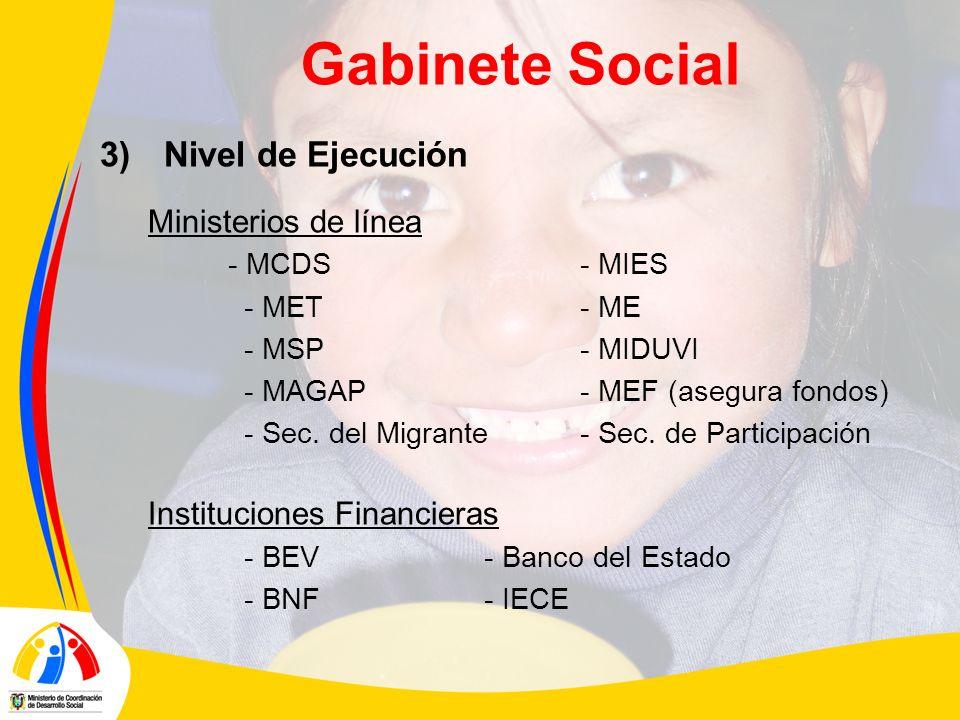 Gabinete Social 3)Nivel de Ejecución Ministerios de línea - MCDS- MIES - MET- ME - MSP- MIDUVI - MAGAP- MEF (asegura fondos) - Sec. del Migrante- Sec.