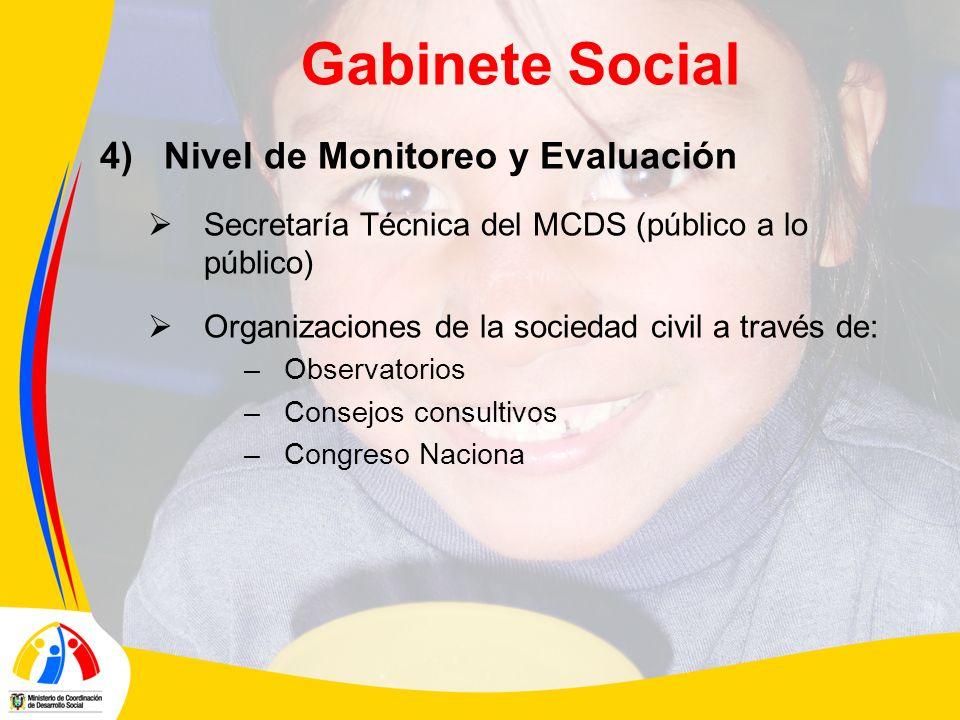 Gabinete Social 4)Nivel de Monitoreo y Evaluación Secretaría Técnica del MCDS (público a lo público) Organizaciones de la sociedad civil a través de: –Observatorios –Consejos consultivos –Congreso Naciona