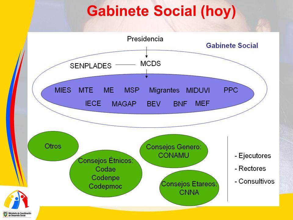 Gabinete Social (hoy)