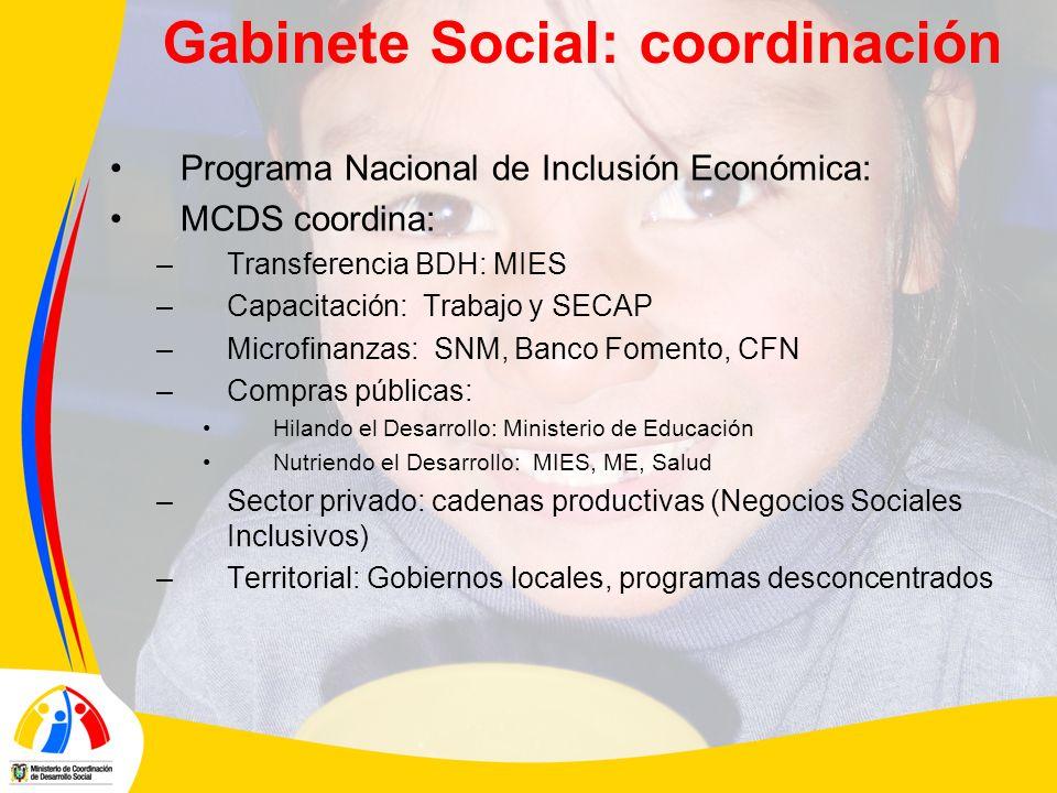 Gabinete Social: coordinación Programa Nacional de Inclusión Económica: MCDS coordina: –Transferencia BDH: MIES –Capacitación: Trabajo y SECAP –Microf