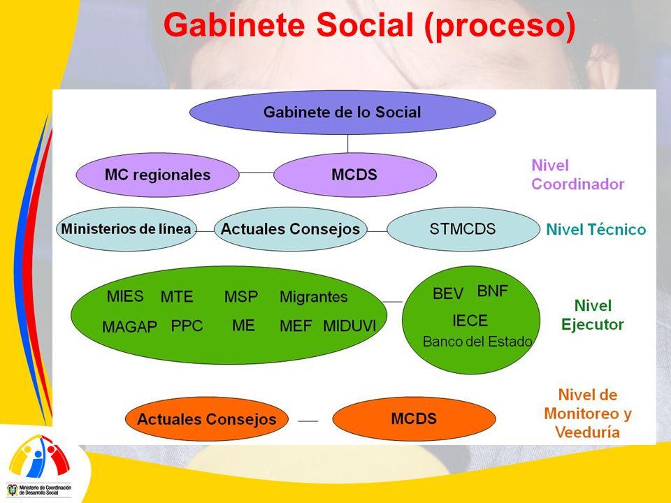 Gabinete Social (proceso)