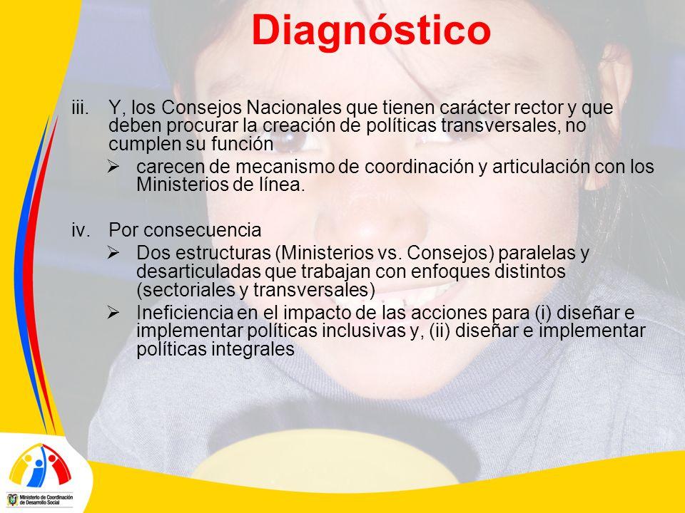 Diagnóstico iii.Y, los Consejos Nacionales que tienen carácter rector y que deben procurar la creación de políticas transversales, no cumplen su funci