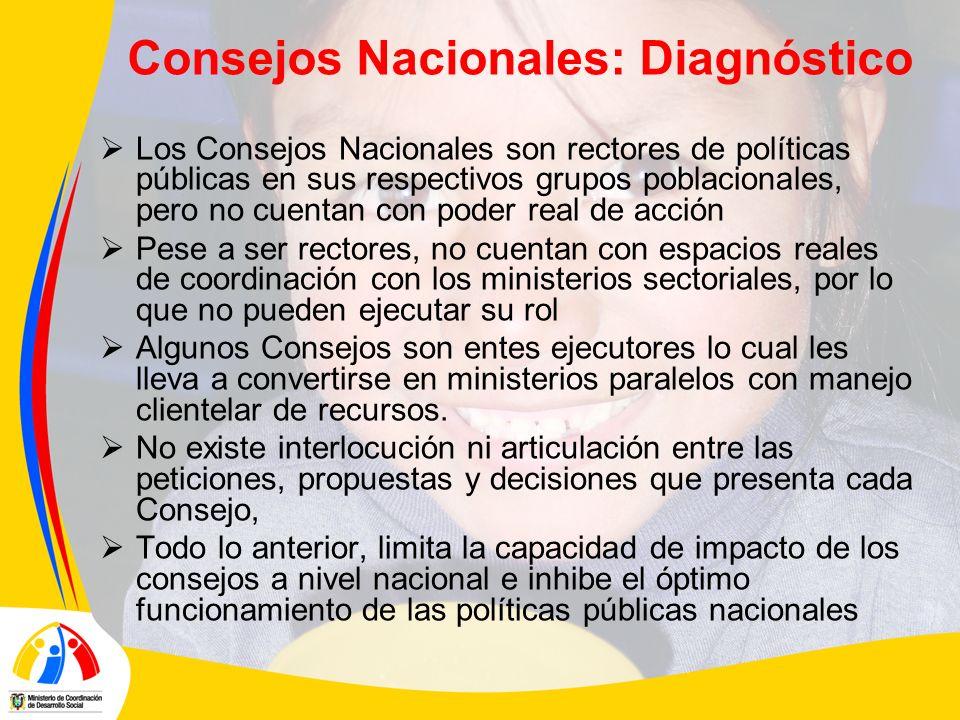 Consejos Nacionales: Diagnóstico Los Consejos Nacionales son rectores de políticas públicas en sus respectivos grupos poblacionales, pero no cuentan c