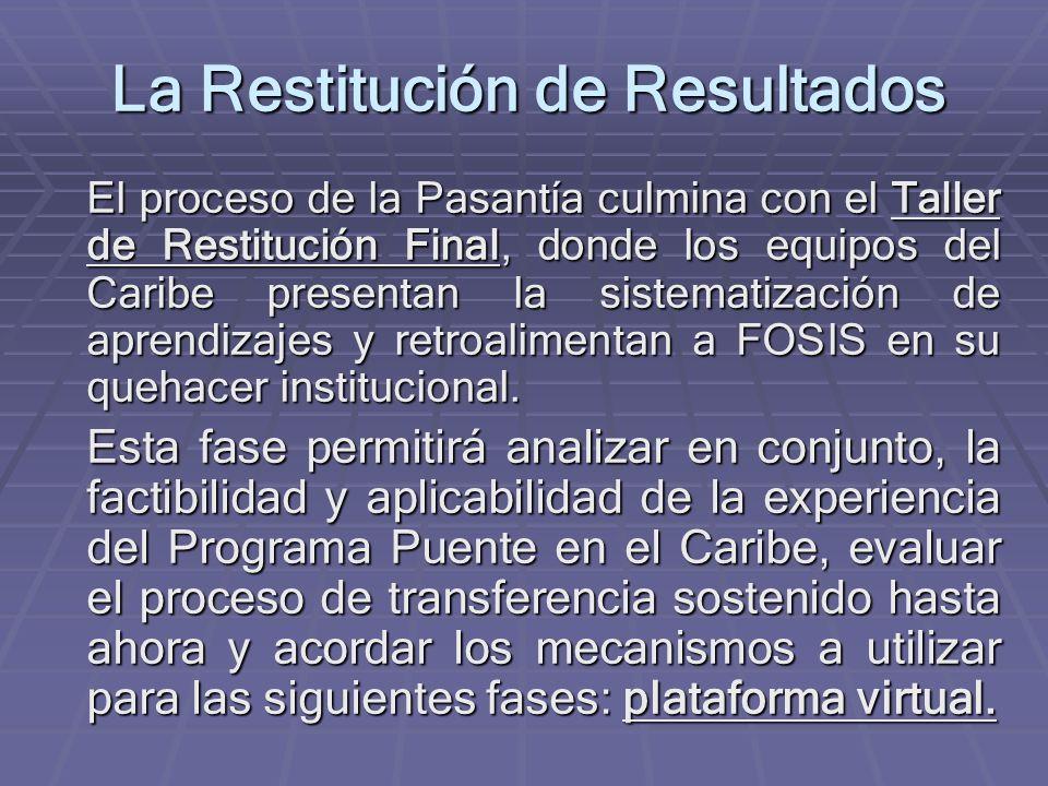 La Restitución de Resultados El proceso de la Pasantía culmina con el Taller de Restitución Final, donde los equipos del Caribe presentan la sistematización de aprendizajes y retroalimentan a FOSIS en su quehacer institucional.