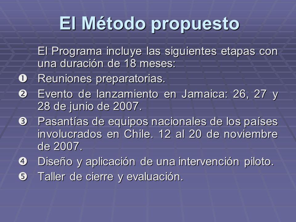 El Método propuesto El Programa incluye las siguientes etapas con una duración de 18 meses: Reuniones preparatorias.