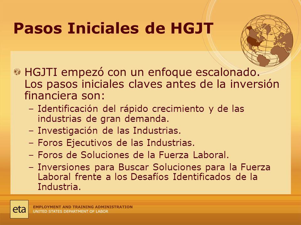 Pasos Iniciales de HGJT HGJTI empezó con un enfoque escalonado.