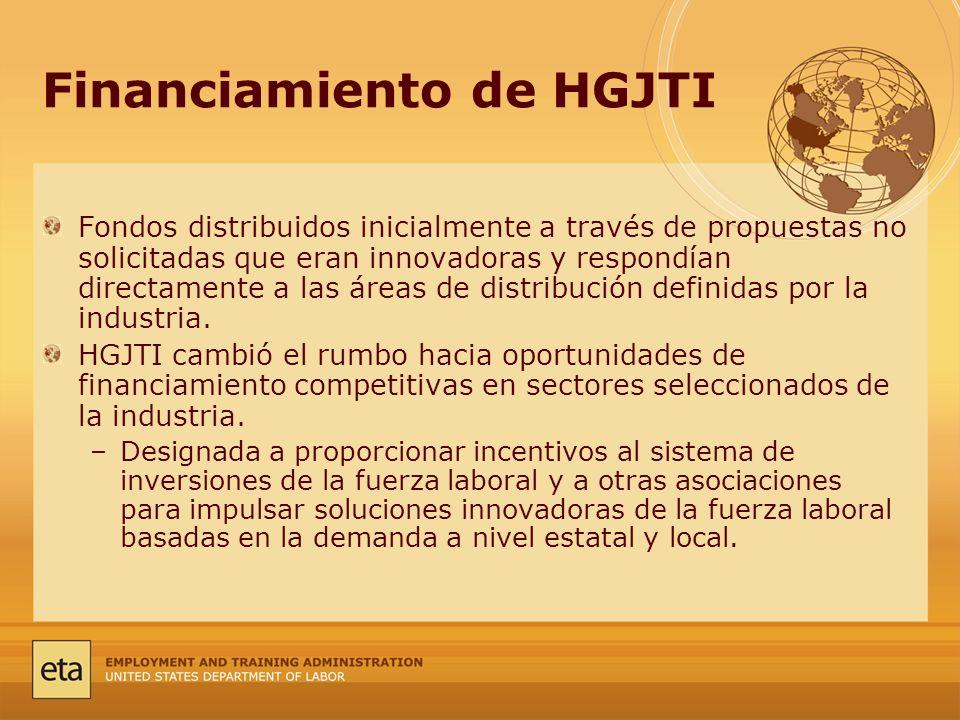 Financiamiento de HGJTI Fondos distribuidos inicialmente a través de propuestas no solicitadas que eran innovadoras y respondían directamente a las áreas de distribución definidas por la industria.