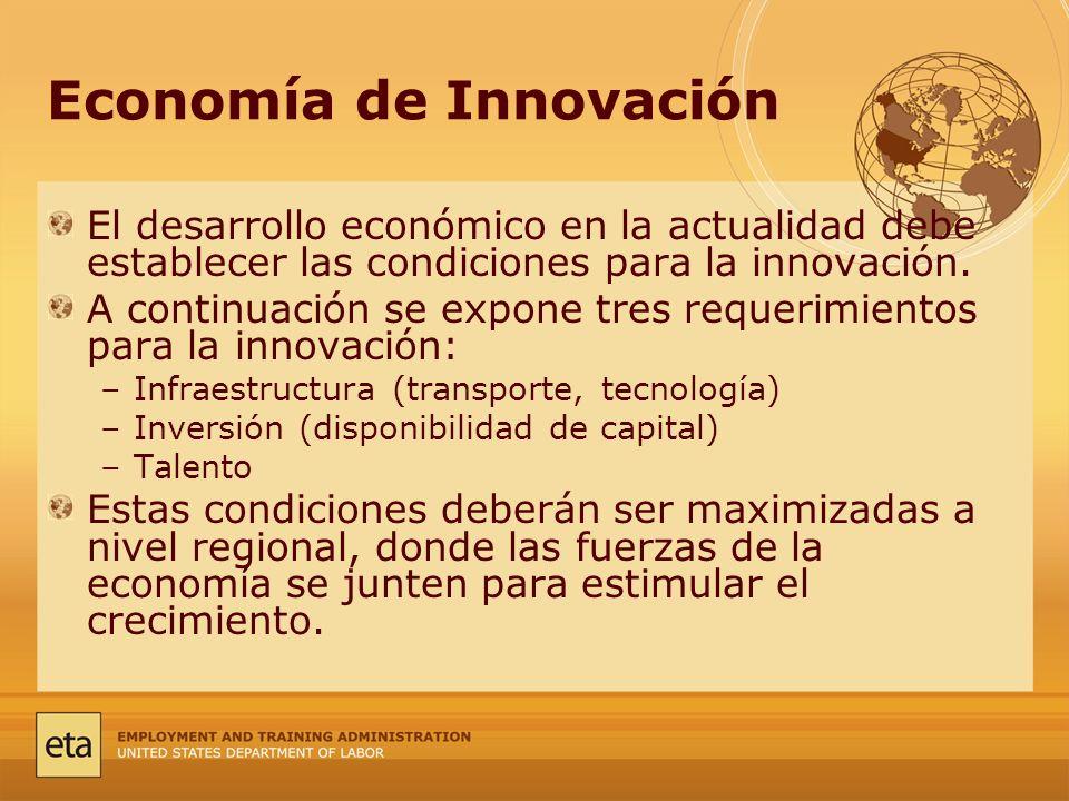Economía de Innovación El desarrollo económico en la actualidad debe establecer las condiciones para la innovación.