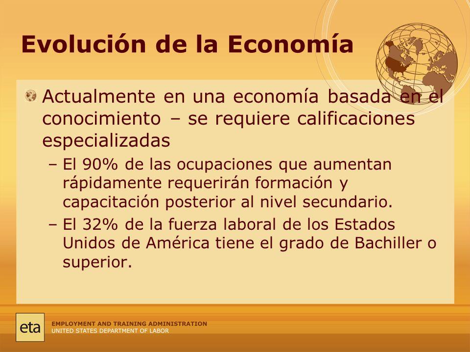 Evolución de la Economía Actualmente en una economía basada en el conocimiento – se requiere calificaciones especializadas –El 90% de las ocupaciones que aumentan rápidamente requerirán formación y capacitación posterior al nivel secundario.