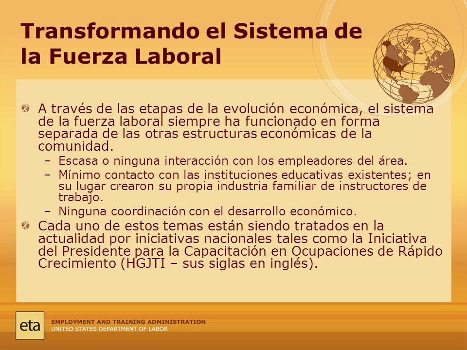 Transformando el Sistema de la Fuerza Laboral A través de las etapas de la evolución económica, el sistema de la fuerza laboral siempre ha funcionado en forma separada de las otras estructuras económicas de la comunidad.