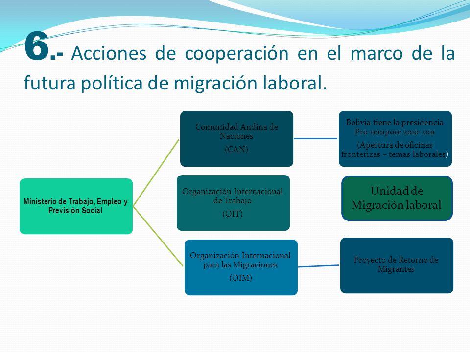 6.- Acciones de cooperación en el marco de la futura política de migración laboral. Ministerio de Trabajo, Empleo y Previsión Social Comunidad Andina