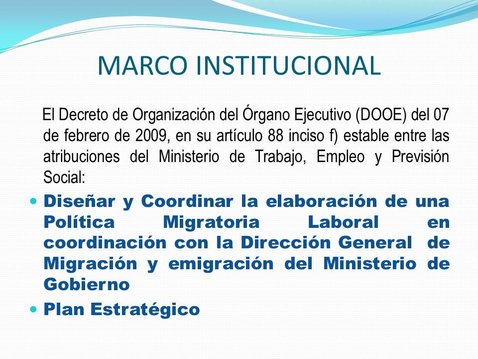 MARCO INSTITUCIONAL El Decreto de Organización del Órgano Ejecutivo (DOOE) del 07 de febrero de 2009, en su artículo 88 inciso f) estable entre las at