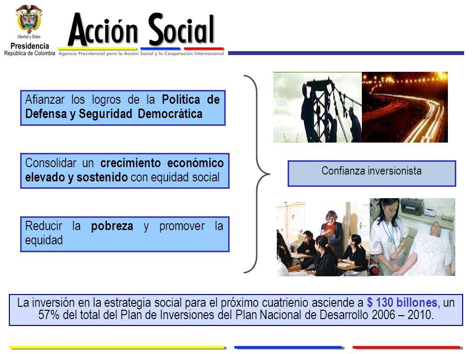 La inversión en la estrategia social para el próximo cuatrienio asciende a $ 130 billones, un 57% del total del Plan de Inversiones del Plan Nacional