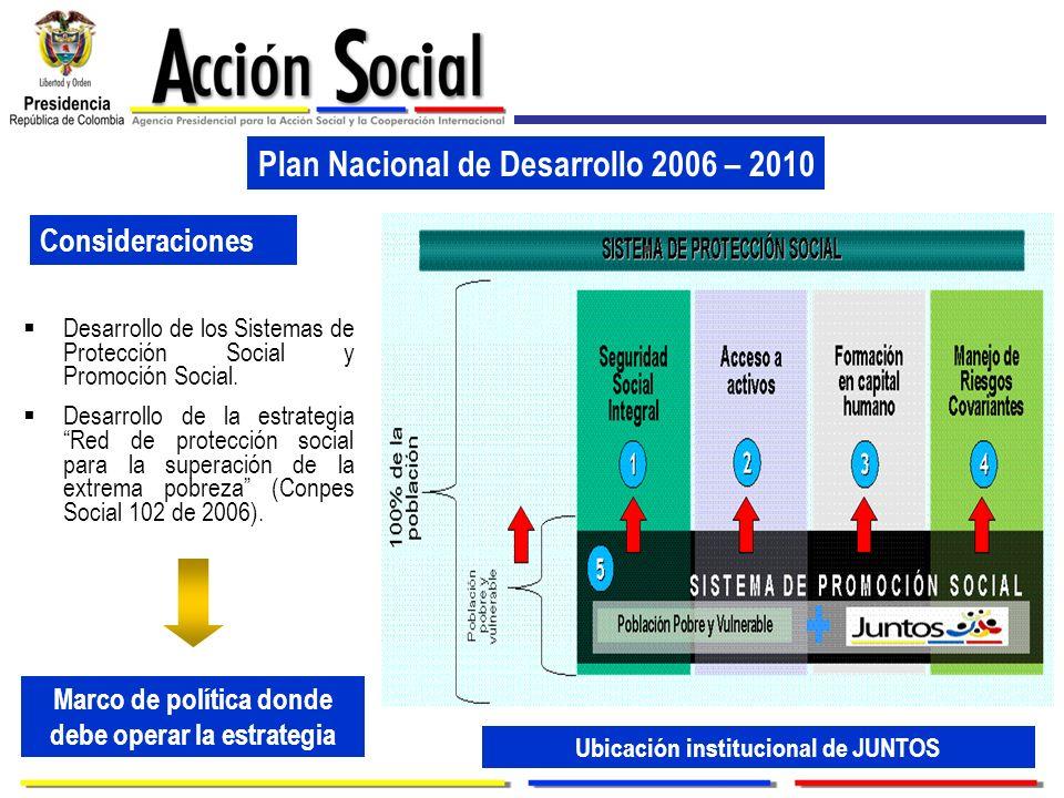 Plan Nacional de Desarrollo 2006 – 2010 Consideraciones Desarrollo de los Sistemas de Protección Social y Promoción Social. Desarrollo de la estrategi