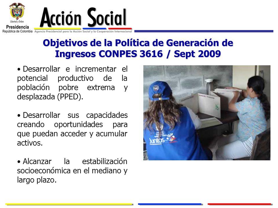 Objetivos de la Política de Generación de Ingresos CONPES 3616 / Sept 2009 Desarrollar e incrementar el potencial productivo de la población pobre ext