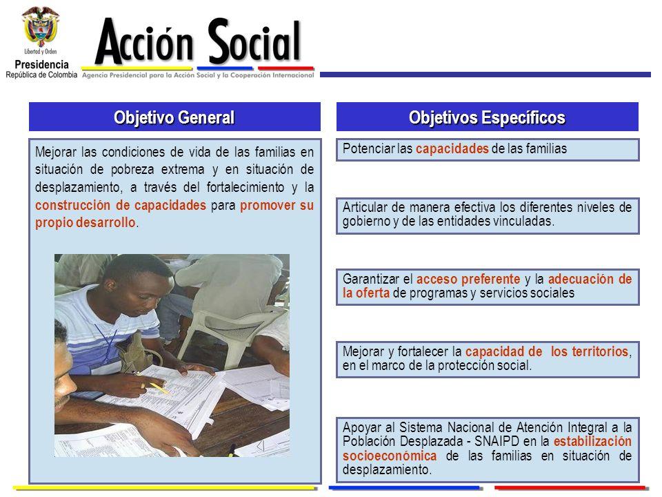 Objetivos Específicos Objetivo General Mejorar las condiciones de vida de las familias en situación de pobreza extrema y en situación de desplazamient