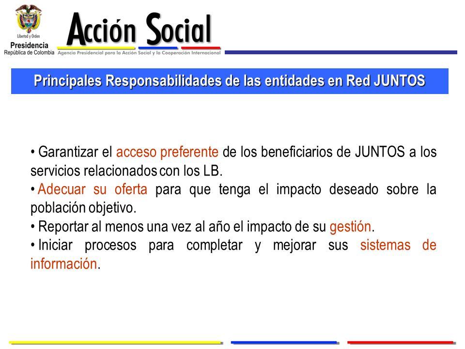 Principales Responsabilidades de las entidades en Red JUNTOS Garantizar el acceso preferente de los beneficiarios de JUNTOS a los servicios relacionad