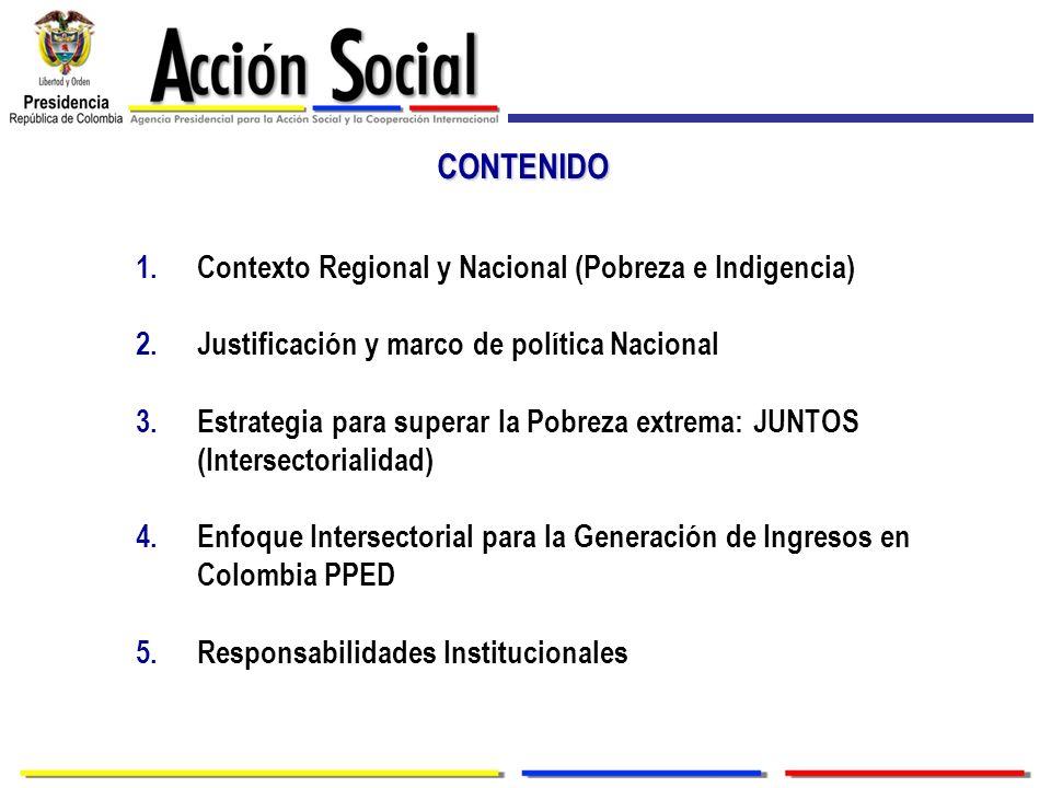 CONTENIDO 1.Contexto Regional y Nacional (Pobreza e Indigencia) 2.Justificación y marco de política Nacional 3.Estrategia para superar la Pobreza extr