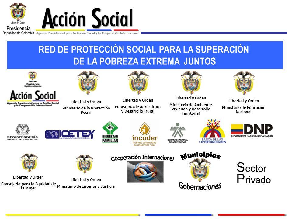 Libertad y Orden Ministerio de la Protección Social Libertad y Orden Ministerio de Agricultura y Desarrollo Rural Libertad y Orden Ministerio de Ambie