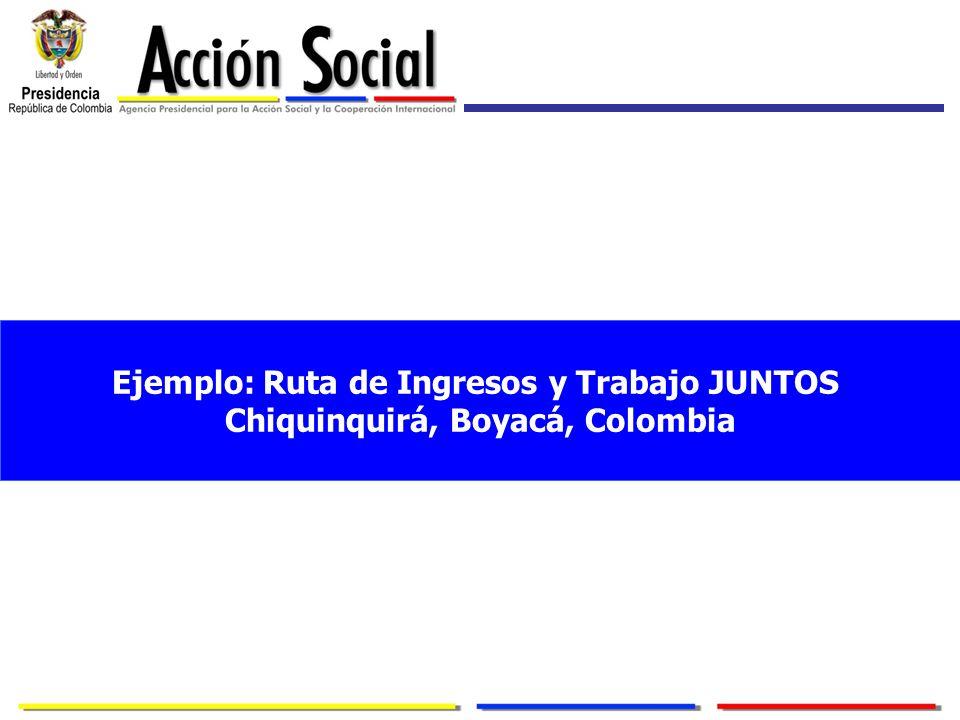Ejemplo: Ruta de Ingresos y Trabajo JUNTOS Chiquinquirá, Boyacá, Colombia