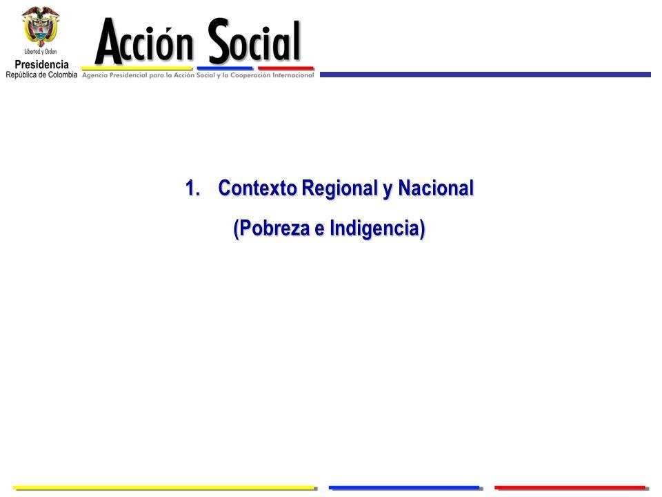 1.Contexto Regional y Nacional (Pobreza e Indigencia)