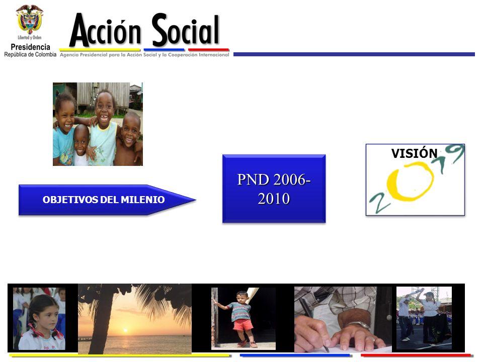 9 PND 2006- 2010 OBJETIVOS DEL MILENIO VISIÓN