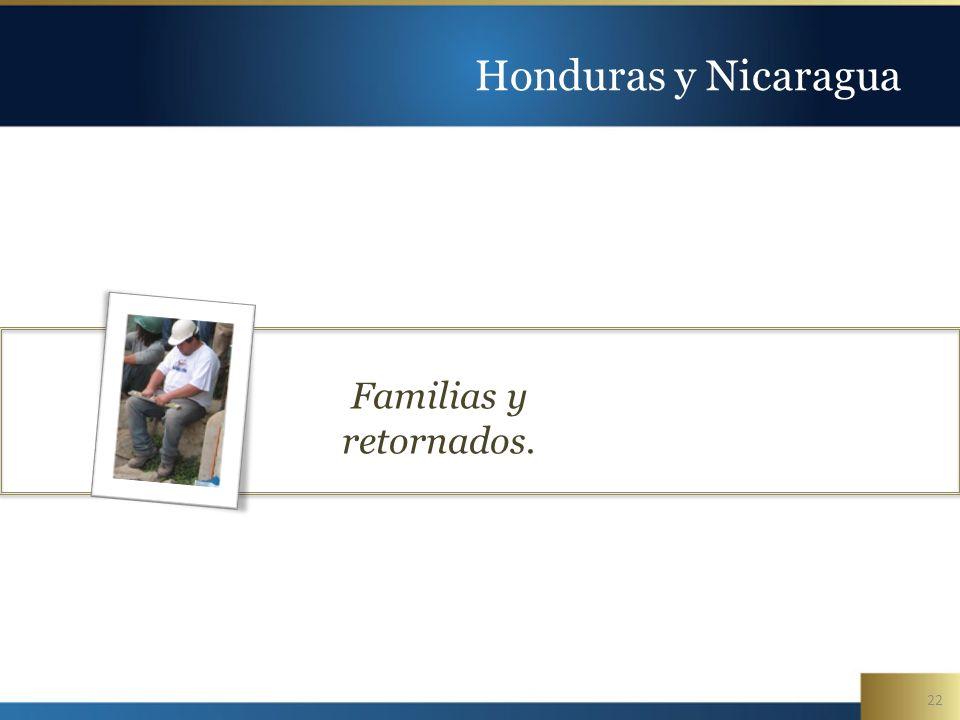 22 Familias y retornados. Honduras y Nicaragua