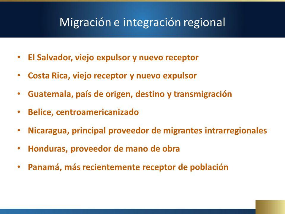 Migración e integración regional El Salvador, viejo expulsor y nuevo receptor Costa Rica, viejo receptor y nuevo expulsor Guatemala, país de origen, d